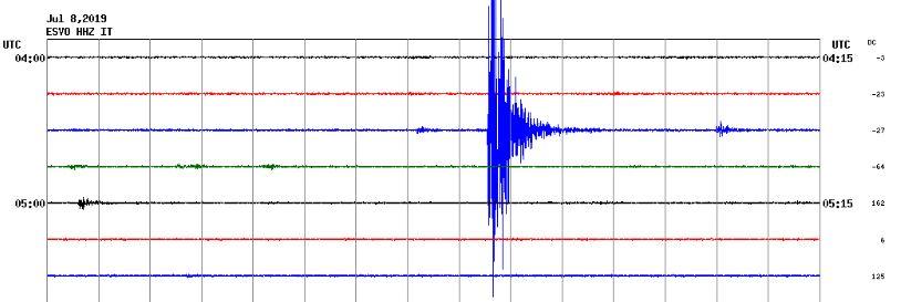 terremoto etna oggi sisma