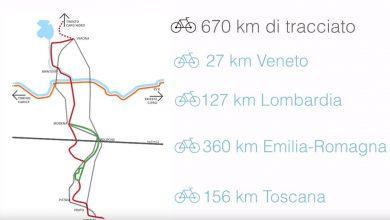 Ciclovia del Sole bicicletta Verona Bologna Firenze